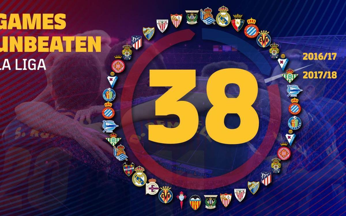 FC Barcelona equal Real Sociedad's unbeaten record