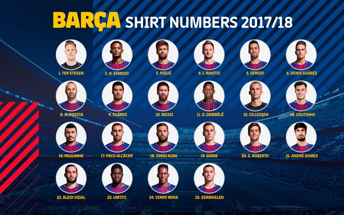 Shirt numbers confirmed for rest of the season