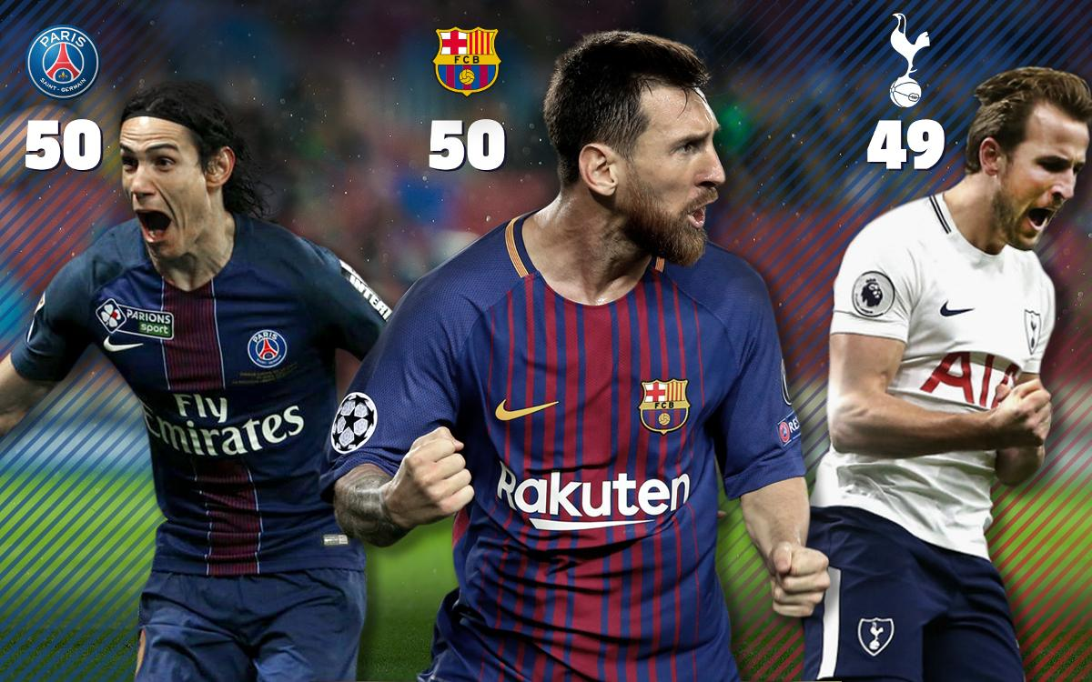 Messi closes 2017 as top club scorer in all competitions among the big five European leagues