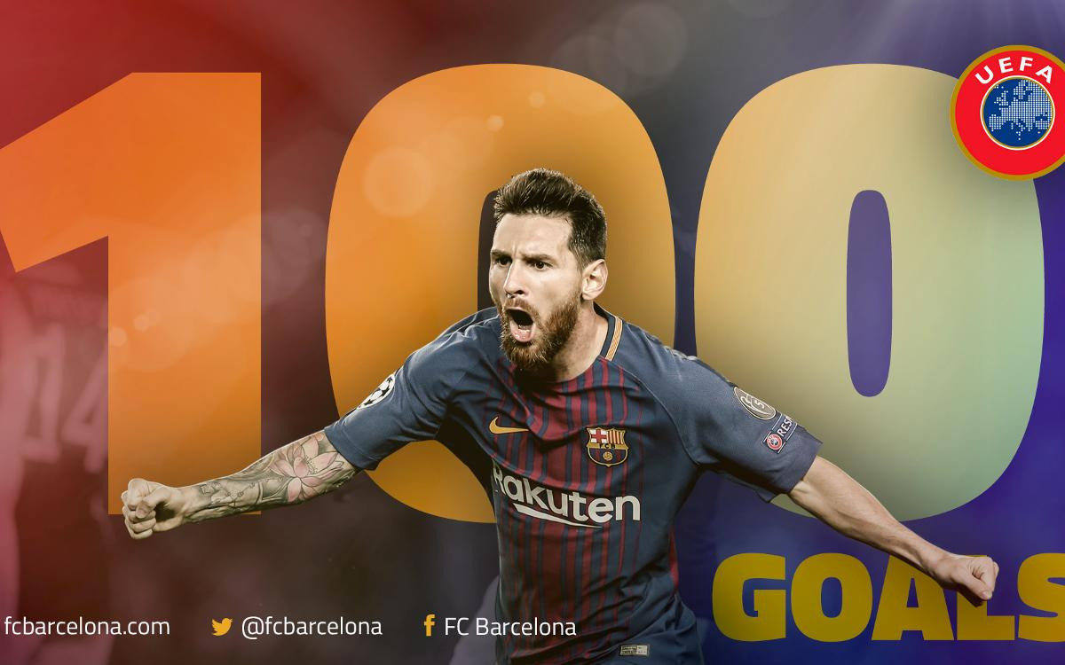 Messi reaches 100 goals in European competition