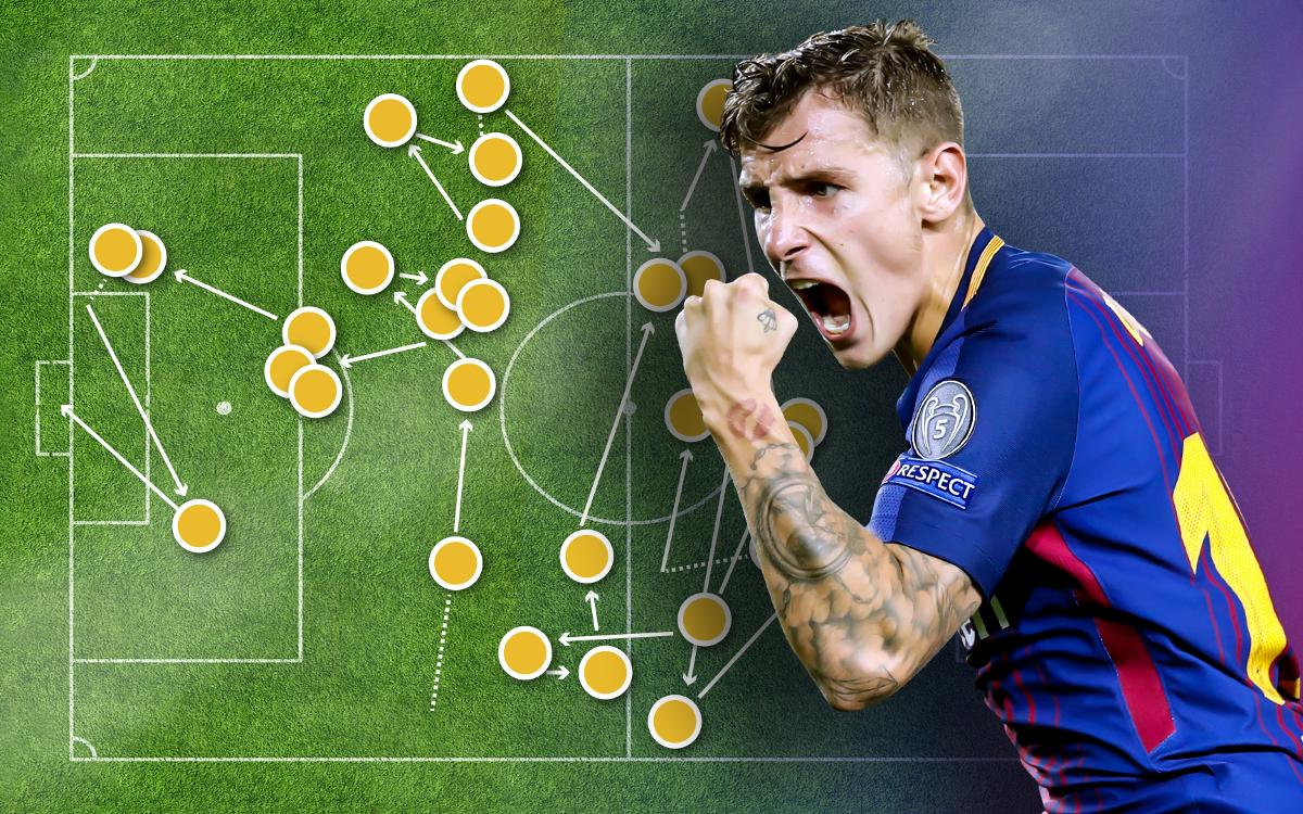 A goal in 30 passes