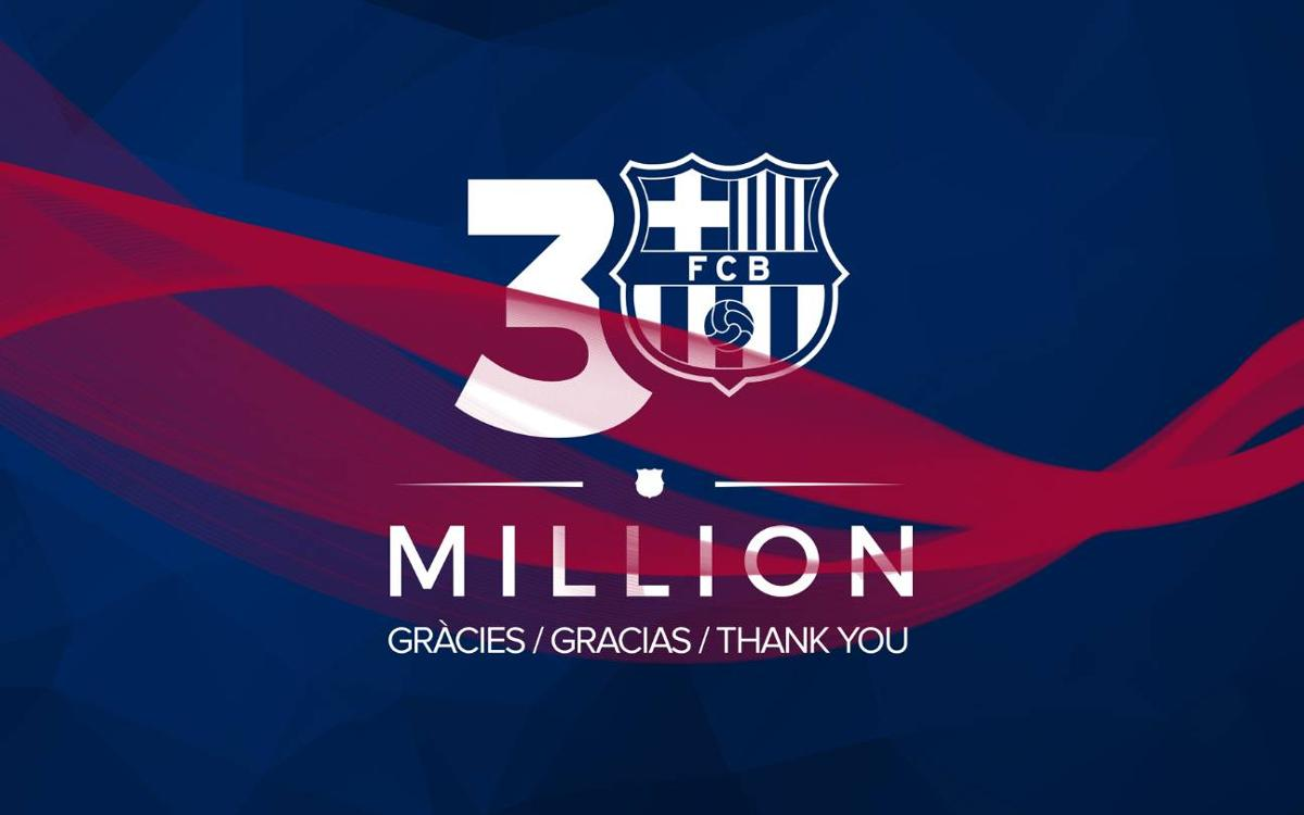 FC Barcelona is the first sports club to surpass 3 million subscribers on YouTube