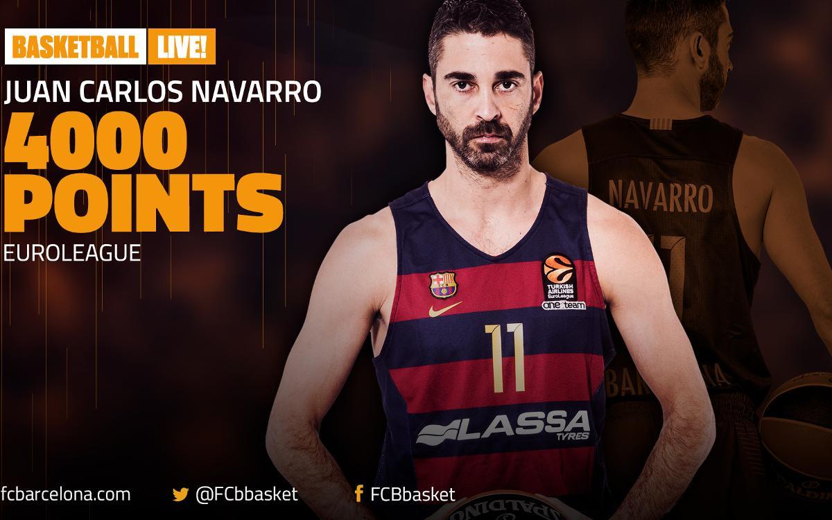 La leyenda de Juan Carlos Navarro alcanza los 4000 puntos en la Euroliga