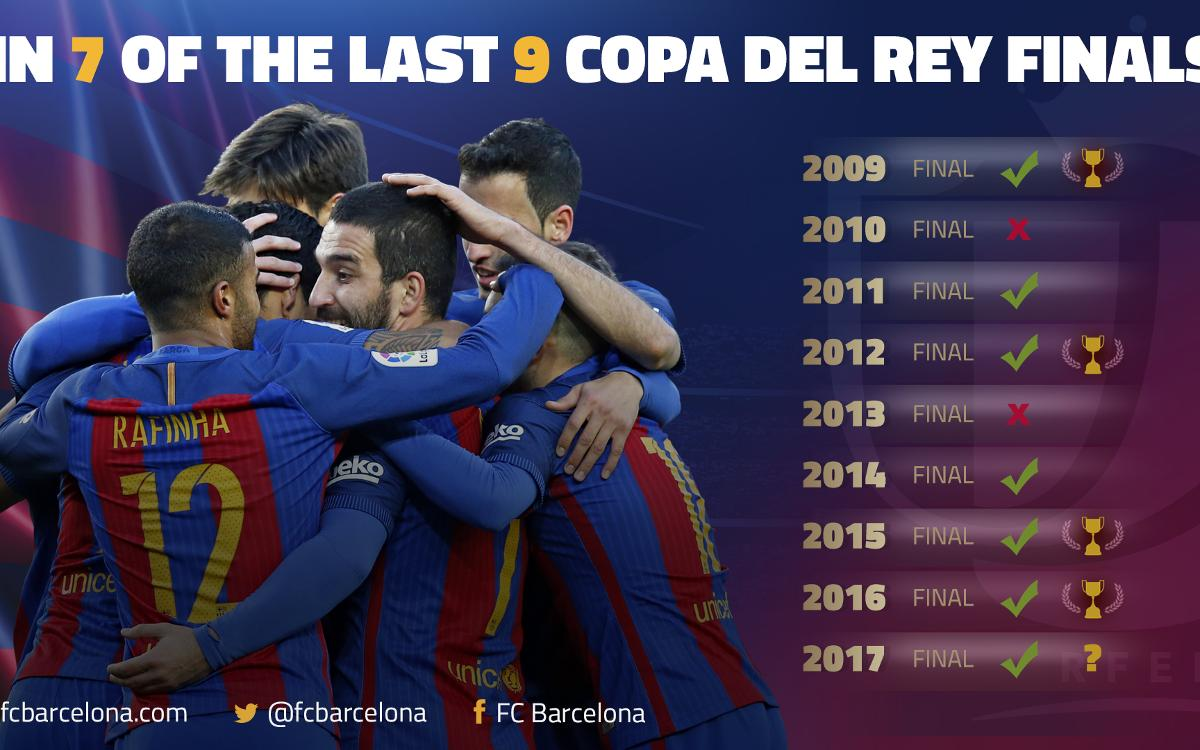 For FC Barcelona, seven Copa del Rey finals in the last nine years