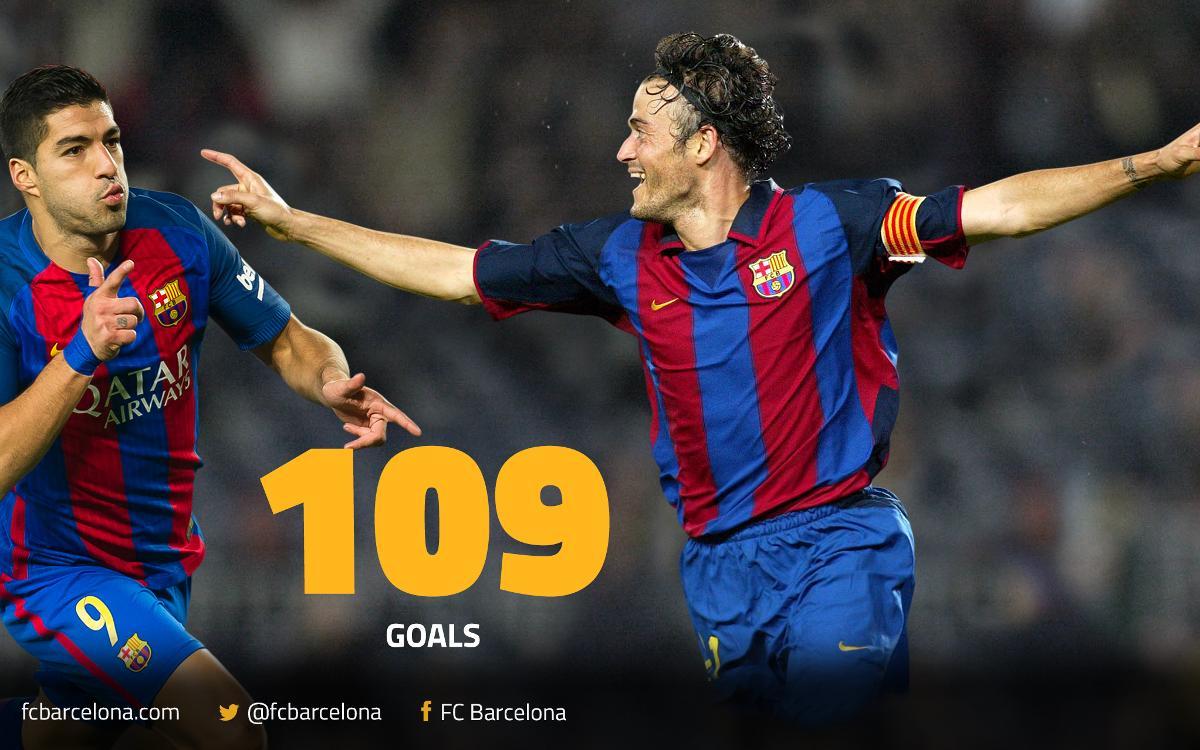 FC Barcelona's Luis Suárez matches Luis Enrique on 109 goals for the Club