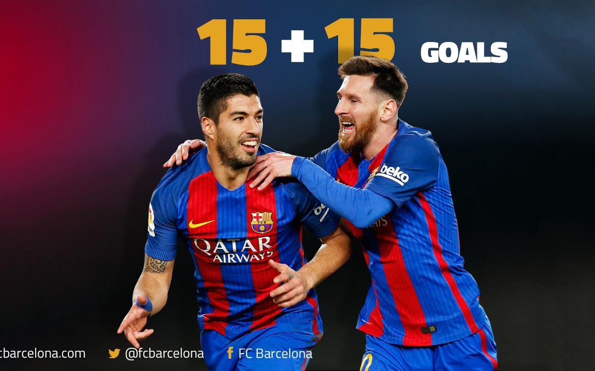 Luis Suárez and Leo Messi are Europe's top goalscoring tandem