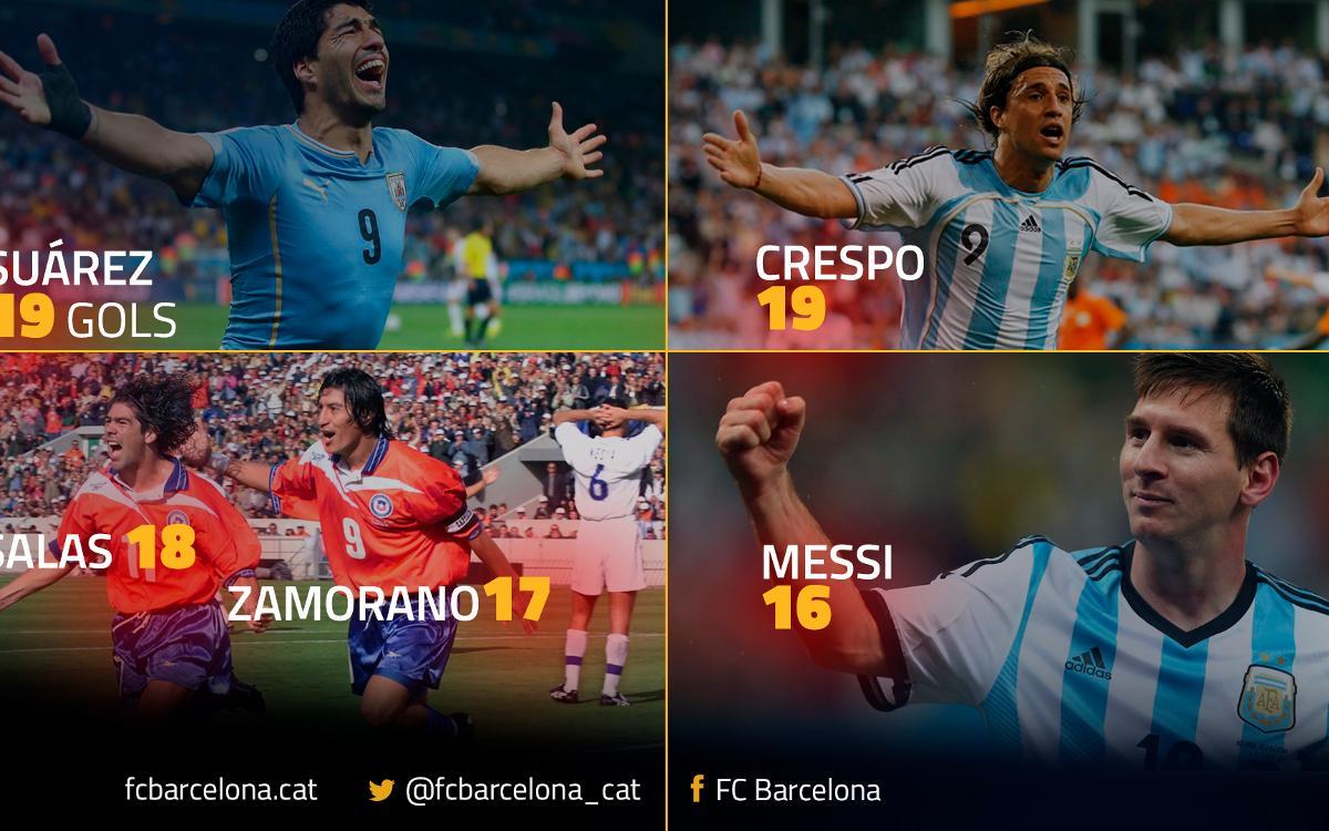 Luis Suárez, màxim golejador històric de les eliminatòries mundialistes sud-americanes