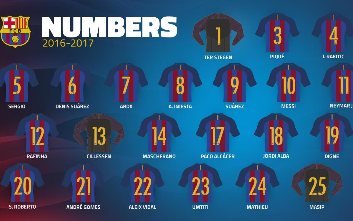 FC Barcelona squad numbers confirmed for 2016/17