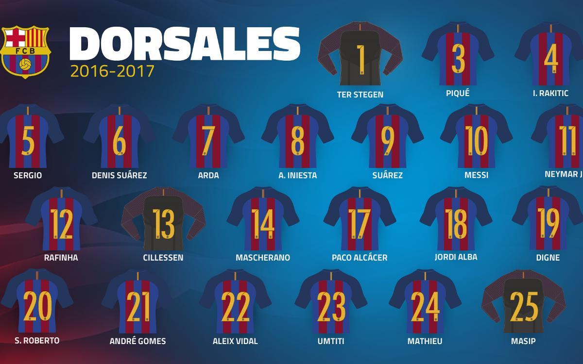 Los dorsales definitivos del FC Barcelona 2016/17