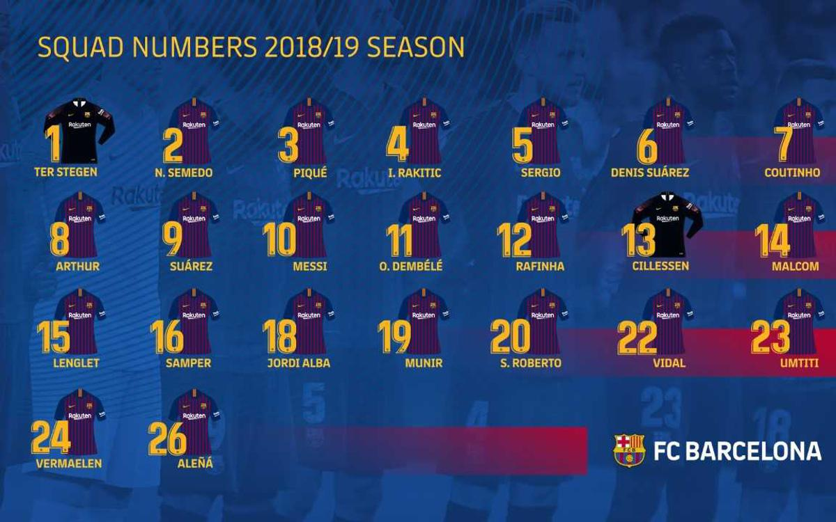 be0d6edaa9c The definitive shirt numbers for FC Barcelona's 2018/19 season