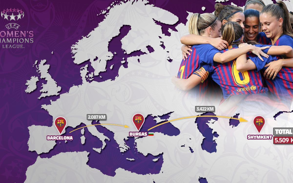 La Champions League comença amb el viatge més llarg