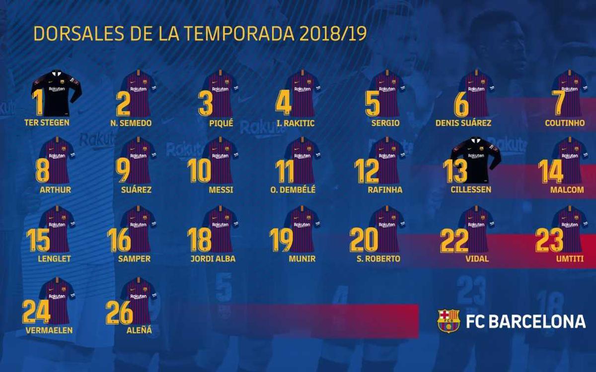 Los dorsales definitivos del FC Barcelona 2018 19 d83ae9497c9