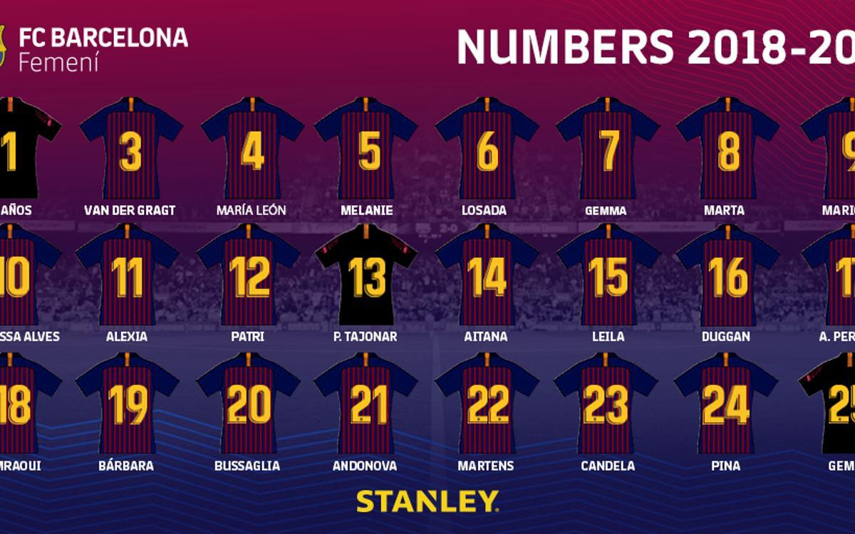 Los dorsales del Barça Femenino 2018/19