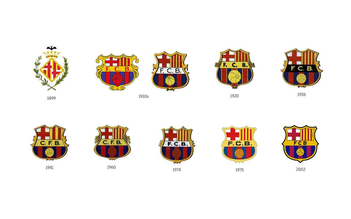 History of the crest