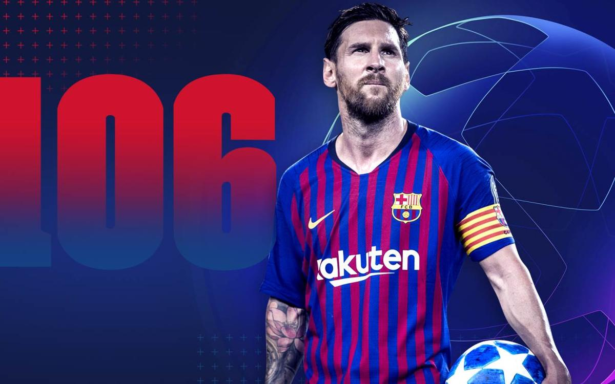 Leo Messi, all-time top UCL scorer for a single club