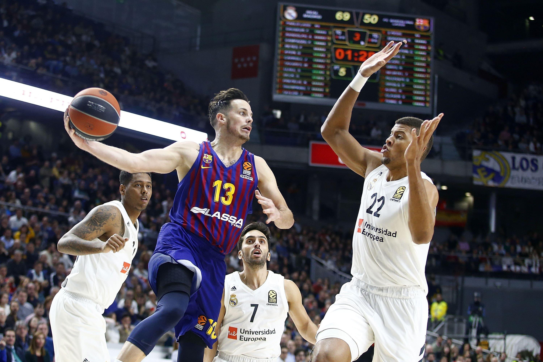 Real Madrid Barcelona Basketball