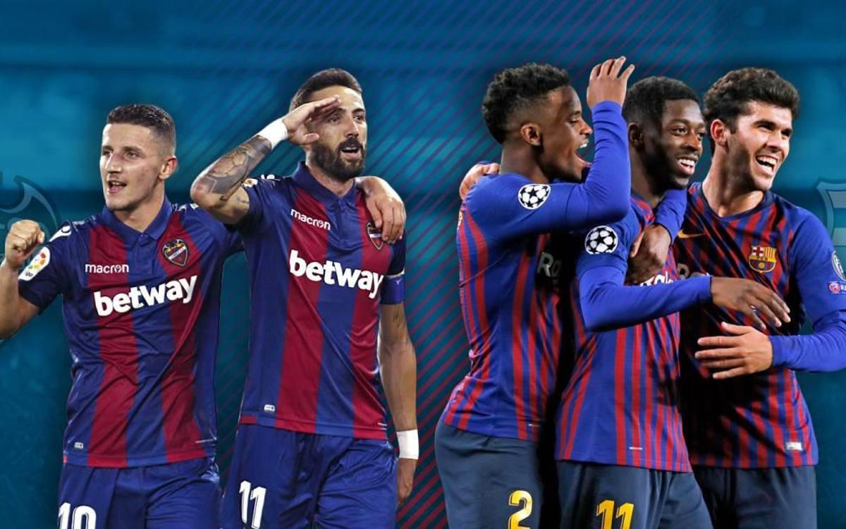 El FC Barcelona y el Levante, líderes con ventaja en el marcador