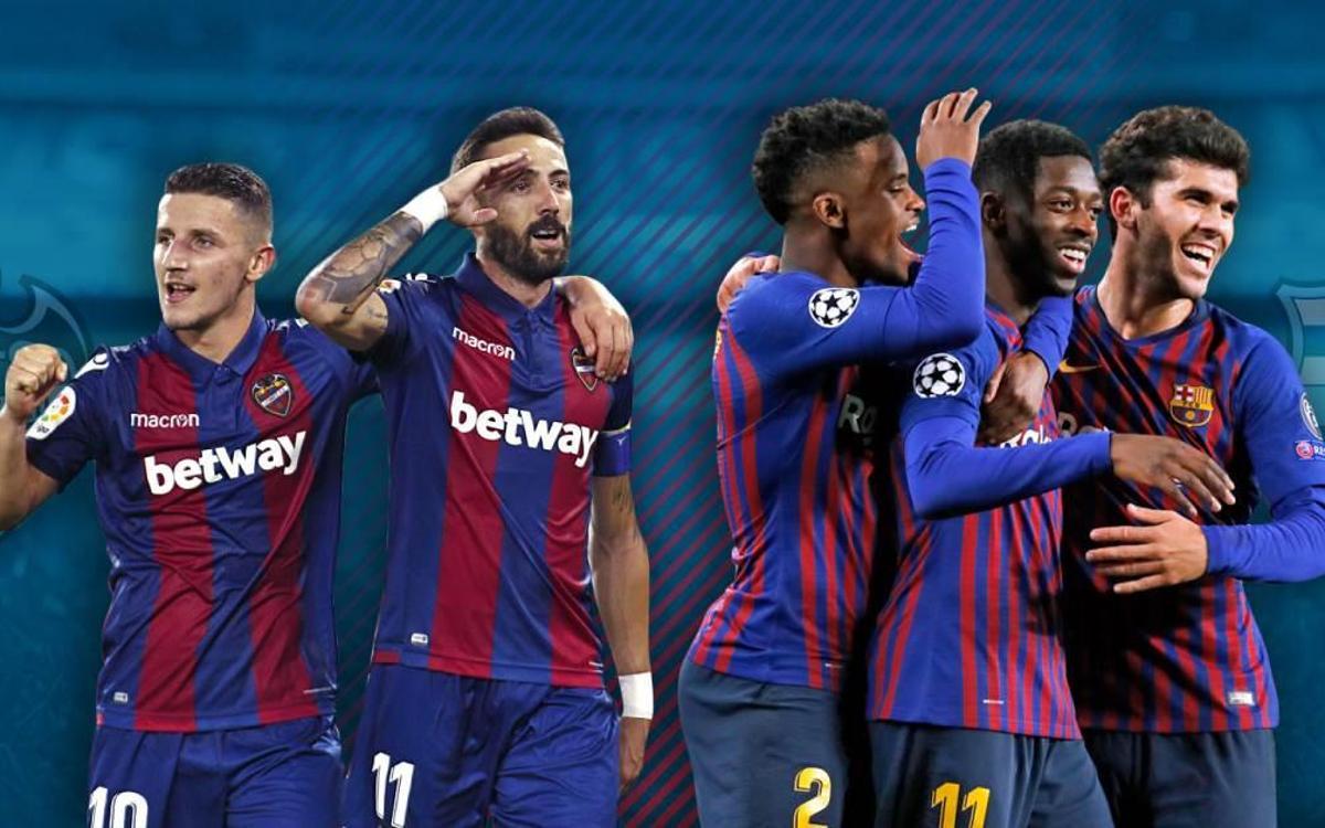 El FC Barcelona i el Llevant, líders amb avantatge al marcador